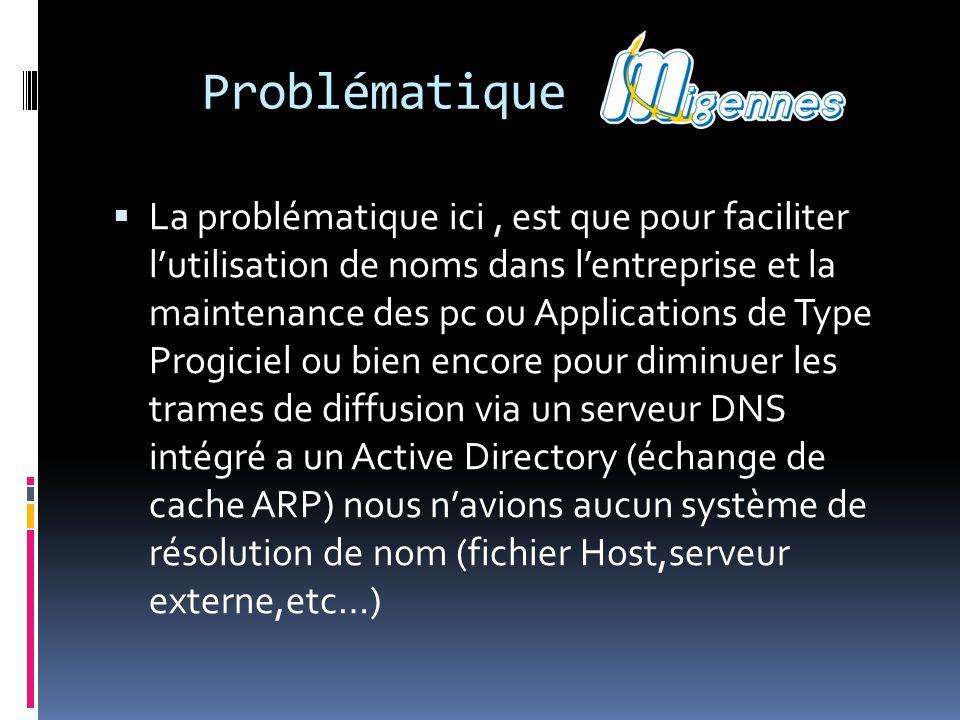 Problématique  La problématique ici, est que pour faciliter l'utilisation de noms dans l'entreprise et la maintenance des pc ou Applications de Type Progiciel ou bien encore pour diminuer les trames de diffusion via un serveur DNS intégré a un Active Directory (échange de cache ARP) nous n'avions aucun système de résolution de nom (fichier Host,serveur externe,etc…)