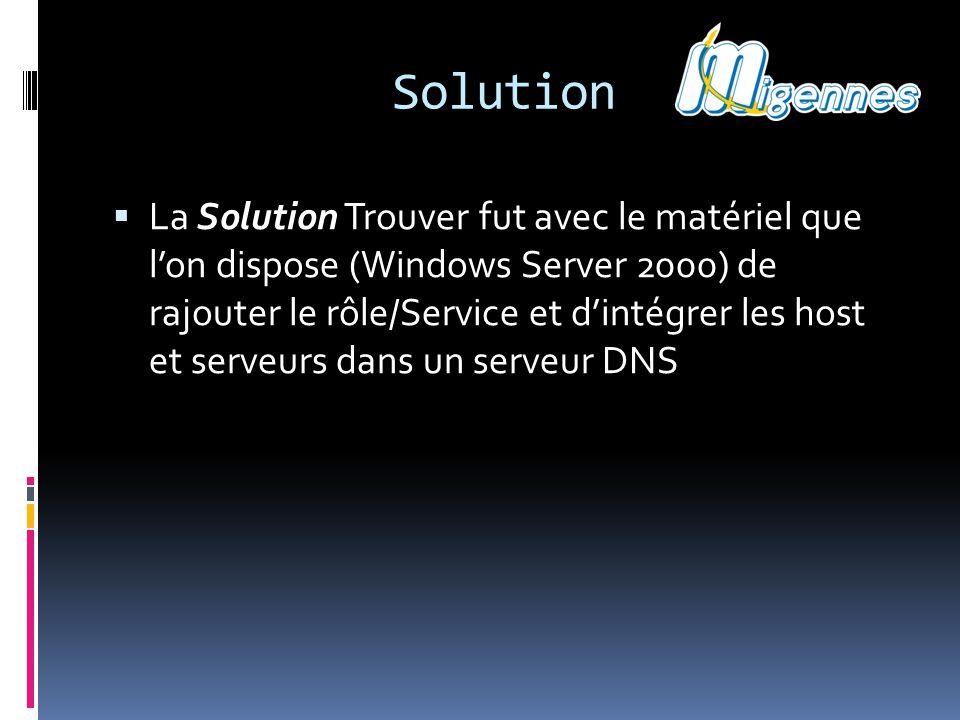 Solution  La Solution Trouver fut avec le matériel que l'on dispose (Windows Server 2000) de rajouter le rôle/Service et d'intégrer les host et serveurs dans un serveur DNS