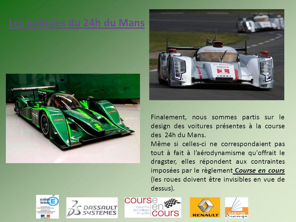 Les voitures du 24h du Mans Finalement, nous sommes partis sur le design des voitures présentes à la course des 24h du Mans. Même si celles-ci ne corr