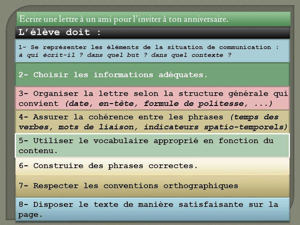 L'élève doit : 1- Se représenter les éléments de la situation de communication : à qui écrit-il ? dans quel but ? dans quel contexte ? 2- Choisir les