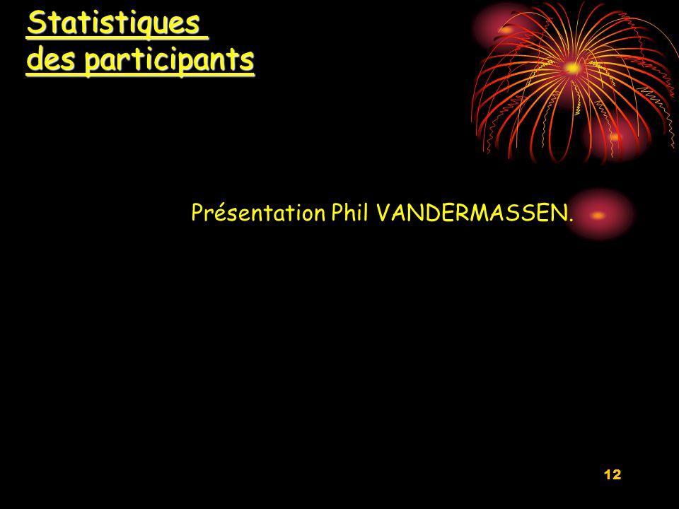 12 Présentation Phil VANDERMASSEN.Statistiques des participants