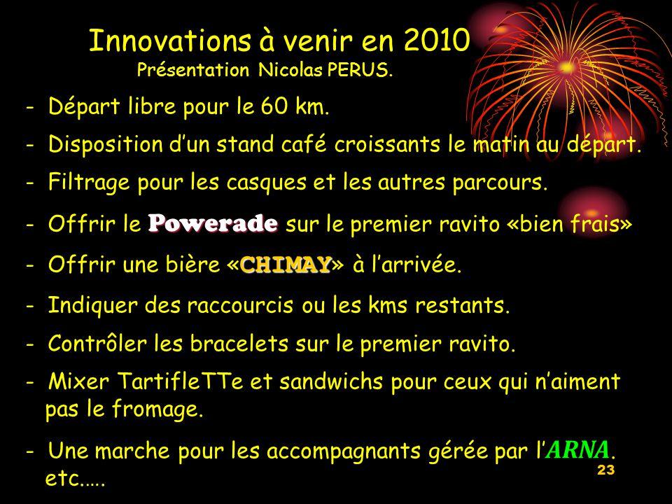 23 Innovations à venir en 2010 Présentation Nicolas PERUS.