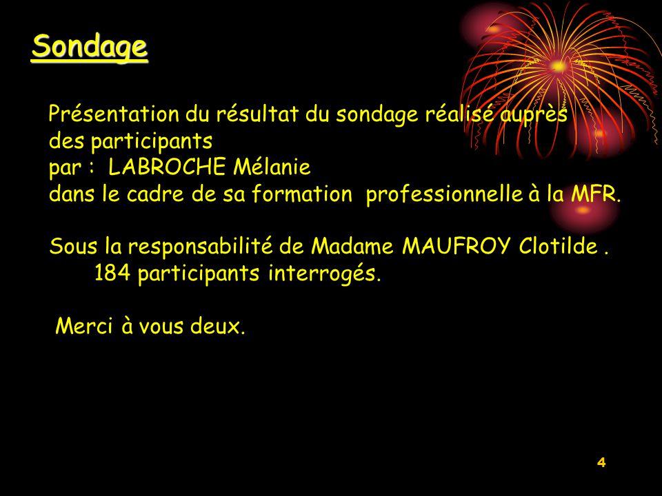 4 Sondage Présentation du résultat du sondage réalisé auprès des participants par : LABROCHE Mélanie dans le cadre de sa formation professionnelle à la MFR.