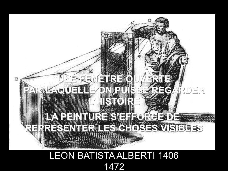 LEON BATISTA ALBERTI 1406 1472 UNE FENÊTRE OUVERTE PAR LAQUELLE ON PUISSE REGARDER L'HISTOIRE LA PEINTURE S'EFFORCE DE REPRESENTER LES CHOSES VISIBLES