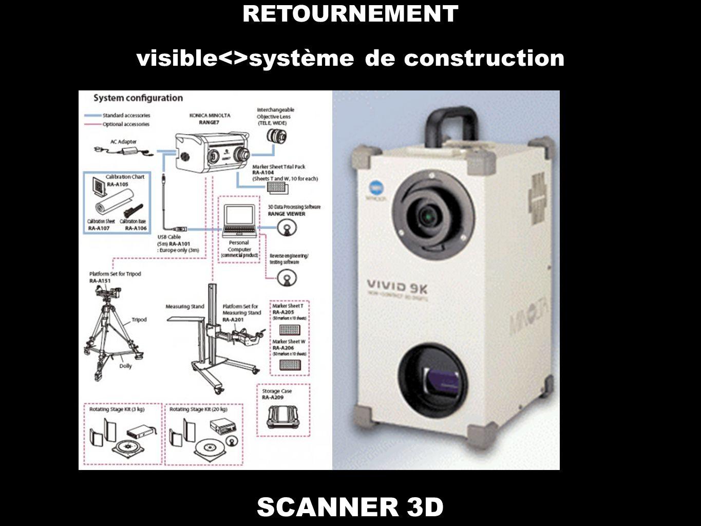 SCANNER 3D RETOURNEMENT visible<>système de construction