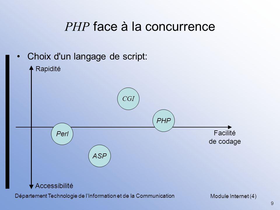 Module Internet (4) 9 Département Technologie de l'Information et de la Communication PHP face à la concurrence Choix d'un langage de script: CGI PHP