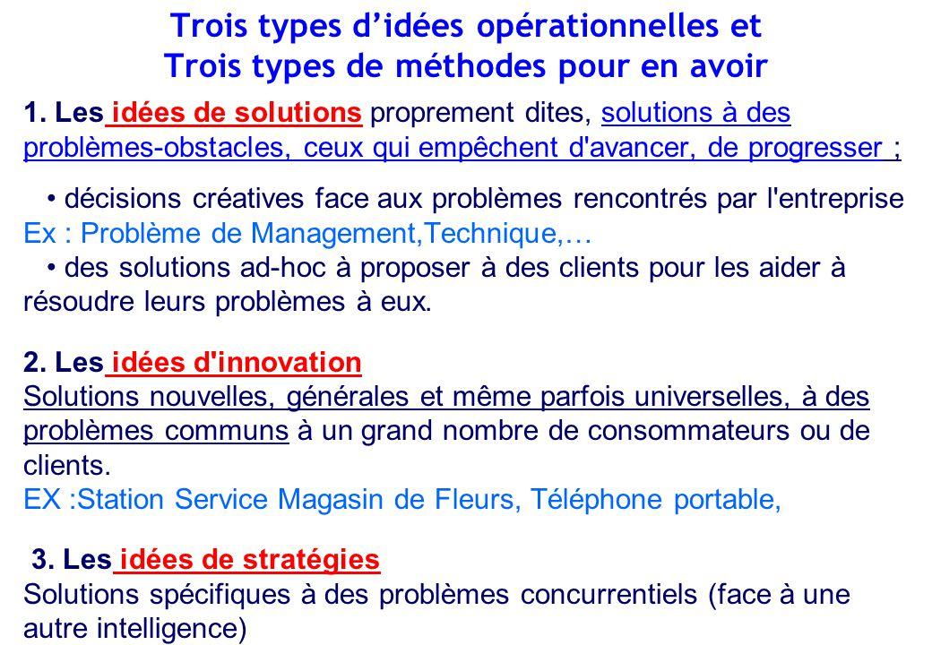 1. Les idées de solutions proprement dites, solutions à des problèmes-obstacles, ceux qui empêchent d'avancer, de progresser ; décisions créatives fac