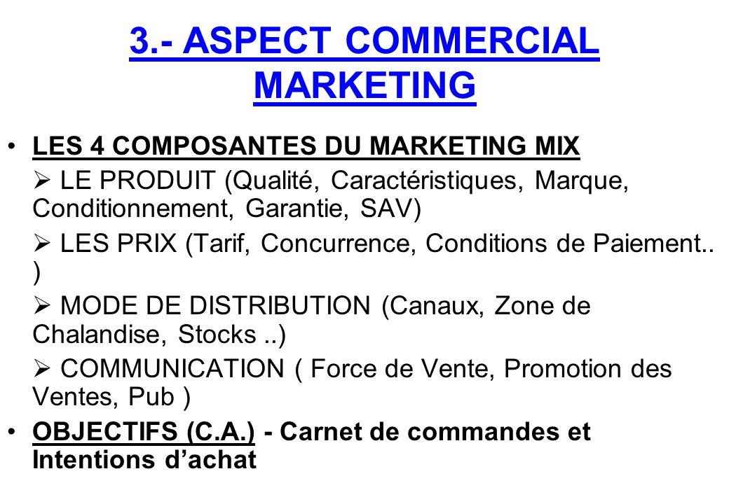 3.- ASPECT COMMERCIAL MARKETING LES 4 COMPOSANTES DU MARKETING MIX  LE PRODUIT (Qualité, Caractéristiques, Marque, Conditionnement, Garantie, SAV)  LES PRIX (Tarif, Concurrence, Conditions de Paiement..