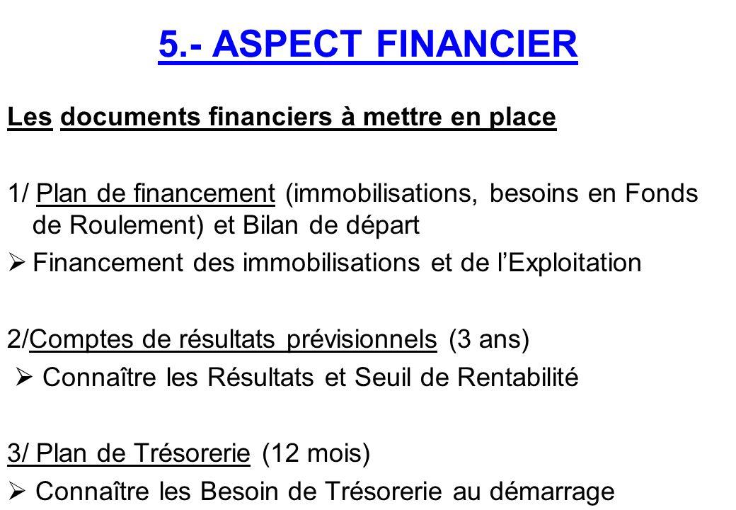 5.- ASPECT FINANCIER Les documents financiers à mettre en place 1/ Plan de financement (immobilisations, besoins en Fonds de Roulement) et Bilan de départ  Financement des immobilisations et de l'Exploitation 2/Comptes de résultats prévisionnels (3 ans)  Connaître les Résultats et Seuil de Rentabilité 3/ Plan de Trésorerie (12 mois)  Connaître les Besoin de Trésorerie au démarrage