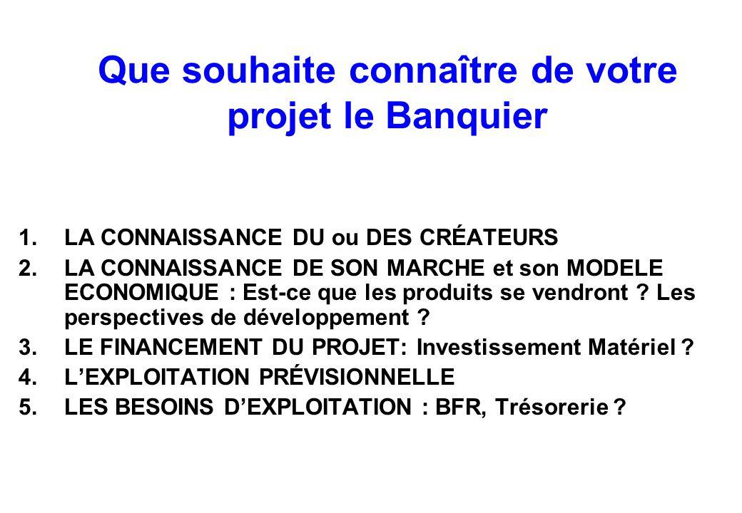 Que souhaite connaître de votre projet le Banquier 1.LA CONNAISSANCE DU ou DES CRÉATEURS 2.LA CONNAISSANCE DE SON MARCHE et son MODELE ECONOMIQUE : Es