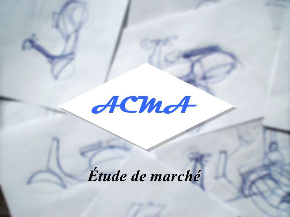 ACMA Étude de marché