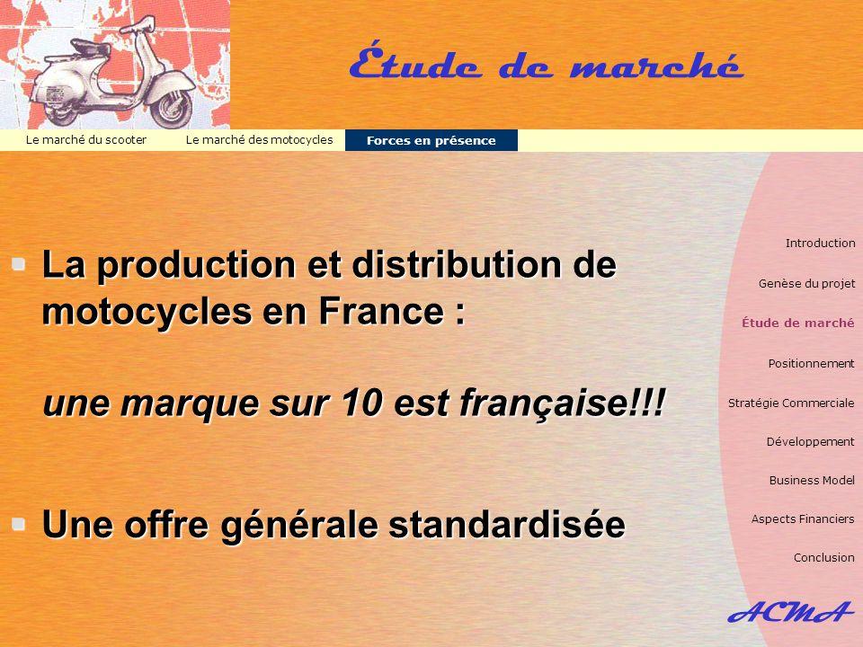 ACMA Étude de marché Forces en présence Le marché des motocyclesLe marché du scooter  La production et distribution de motocycles en France : une mar