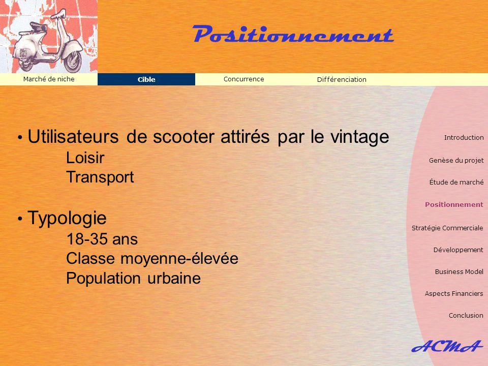 ACMA Positionnement Différenciation ConcurrenceMarché de niche Cible Utilisateurs de scooter attirés par le vintage Loisir Transport Typologie 18-35 a