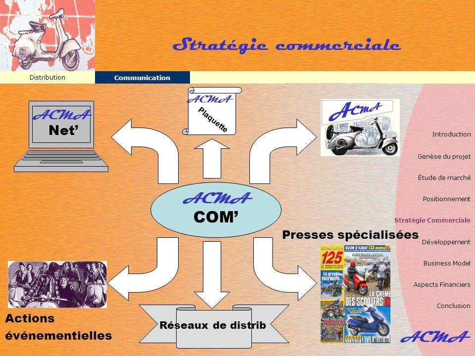 ACMA Stratégie commerciale Communication Distribution ACMA COM' ACMA Net' ACMA Plaquette Actions événementielles Presses spécialisées Réseaux de distr