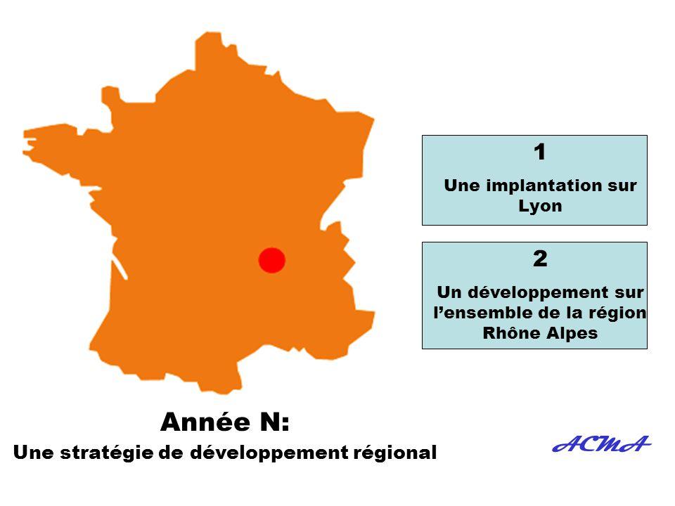 Introduction Partie 1 Partie 2 Partie 3 Partie 4 Partie 5 Partie 6 Partie 7 Conclusion ACMA Stratégie de développement Sous-partie 4InternationalNatio