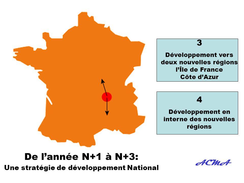 Introduction Partie 1 Partie 2 Partie 3 Partie 4 Partie 5 Partie 6 Partie 7 Conclusion ACMA Stratégie de développement Sous-partie 4Régionale National