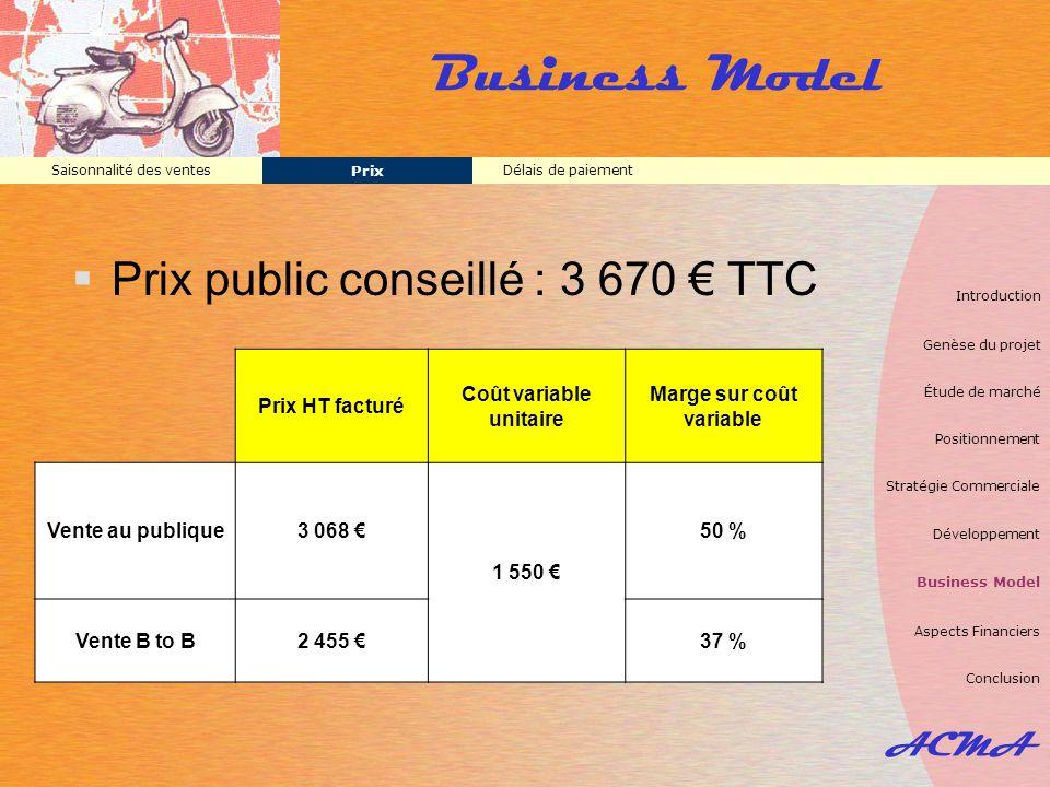 ACMA Business Model Délais de paiement Prix Saisonnalité des ventes Prix HT facturé Coût variable unitaire Marge sur coût variable Vente au publique3