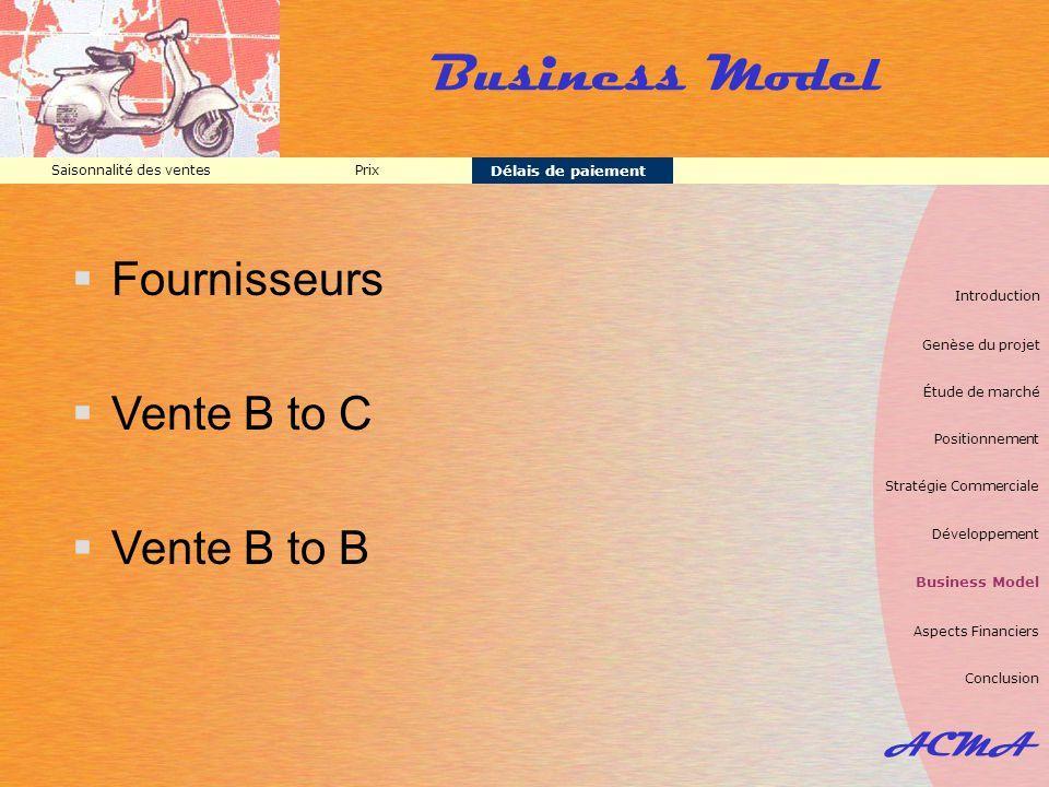 ACMA Business Model Délais de paiement PrixSaisonnalité des ventes  Fournisseurs  Vente B to C  Vente B to B Introduction Genèse du projet Étude de