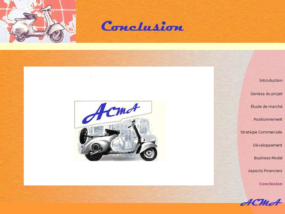 ACMA Conclusion Introduction Genèse du projet Étude de marché Positionnement Stratégie Commerciale Développement Business Model Aspects Financiers Con
