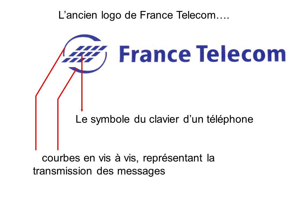 L'ancien logo de France Telecom…. Le symbole du clavier d'un téléphone 2 courbes en vis à vis, représentant la transmission des messages