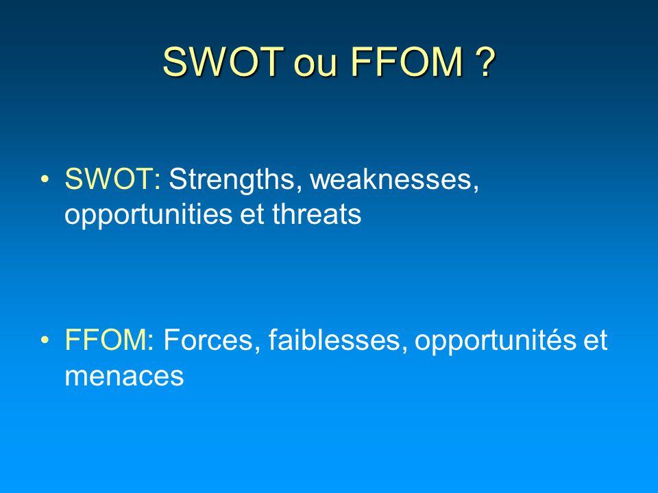 SWOT ou FFOM .