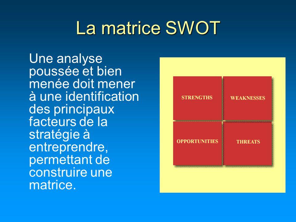 La matrice SWOT Une analyse poussée et bien menée doit mener à une identification des principaux facteurs de la stratégie à entreprendre, permettant de construire une matrice.