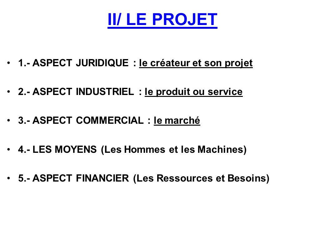 II/ LE PROJET 1.- ASPECT JURIDIQUE : le créateur et son projet 2.- ASPECT INDUSTRIEL : le produit ou service 3.- ASPECT COMMERCIAL : le marché 4.- LES MOYENS (Les Hommes et les Machines) 5.- ASPECT FINANCIER (Les Ressources et Besoins)