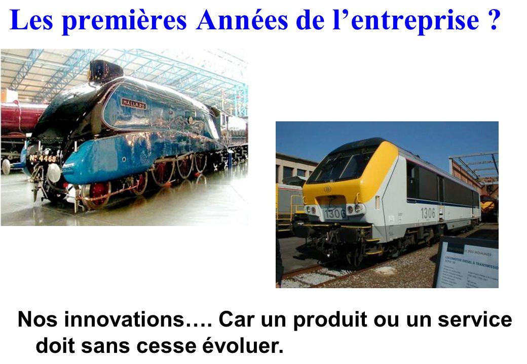 Les premières Années de l'entreprise .Nos innovations….