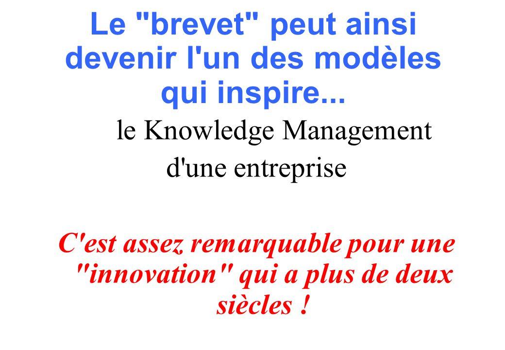 Le brevet peut ainsi devenir l un des modèles qui inspire...