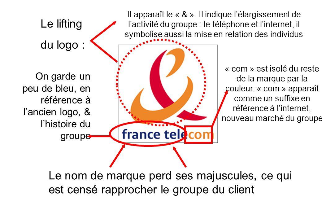 Le lifting du logo : Le nom de marque perd ses majuscules, ce qui est censé rapprocher le groupe du client On garde un peu de bleu, en référence à l'ancien logo, & l'histoire du groupe « com » est isolé du reste de la marque par la couleur.