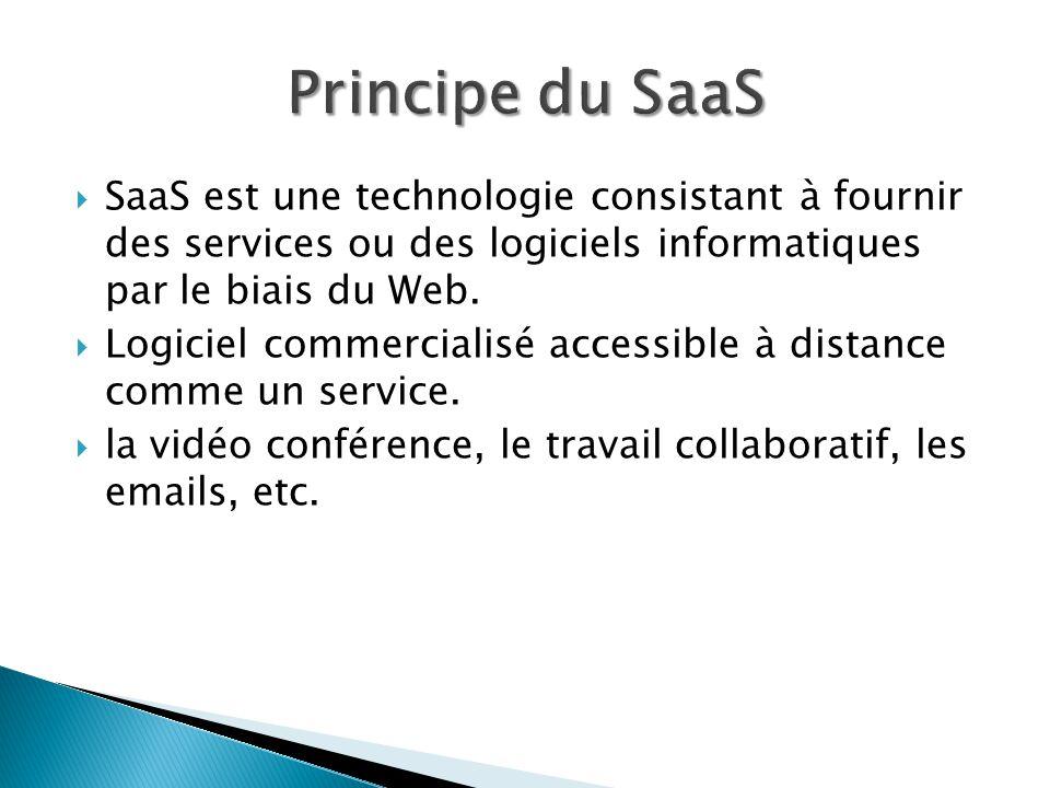  SaaS est une technologie consistant à fournir des services ou des logiciels informatiques par le biais du Web.  Logiciel commercialisé accessible à