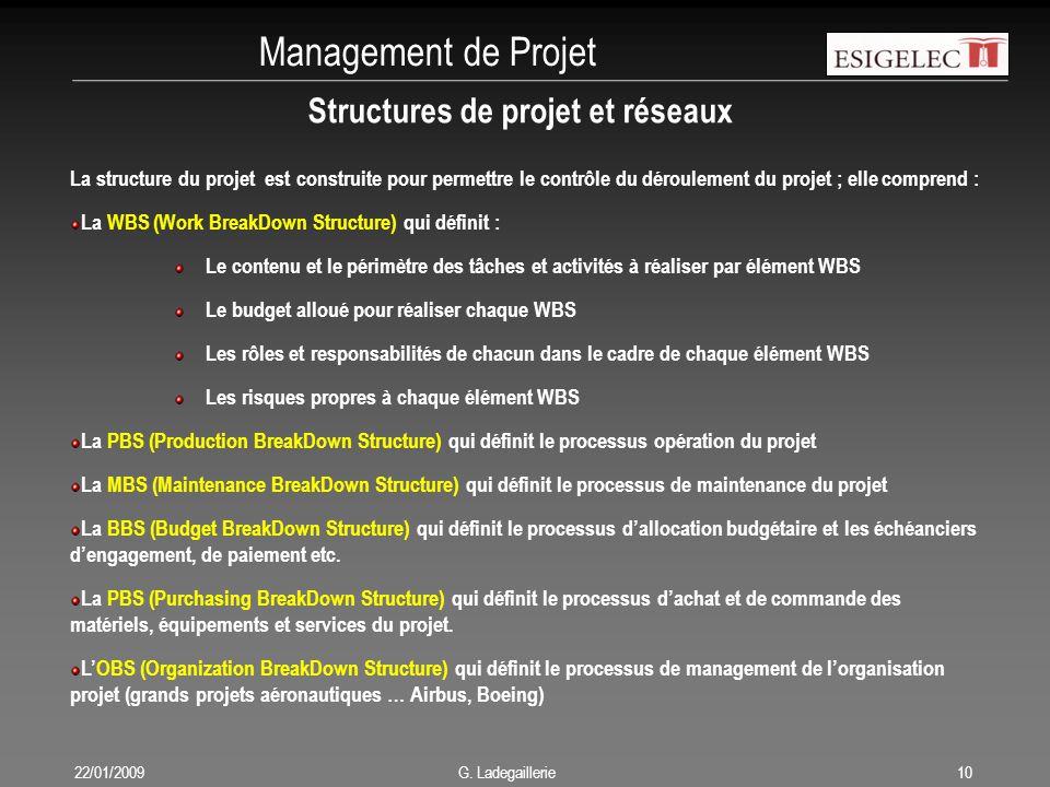 Management de Projet 22/01/200910 G. Ladegaillerie Structures de projet et réseaux La structure du projet est construite pour permettre le contrôle du