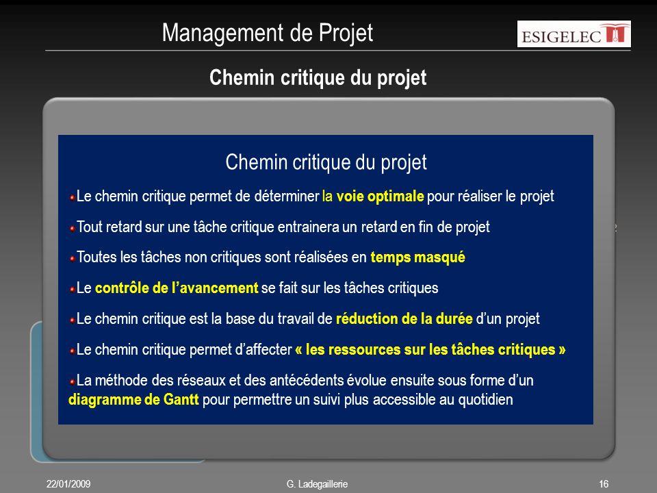Management de Projet 22/01/200916 G. Ladegaillerie Chemin critique du projet DHN°FH Ma Description Ma DT Durée FT Chemin critique Chemin critique du p