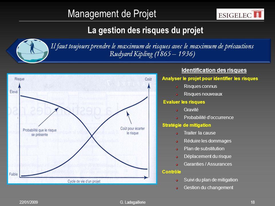Management de Projet 22/01/200918 G. Ladegaillerie La gestion des risques du projet Il faut toujours prendre le maximum de risques avec le maximum de