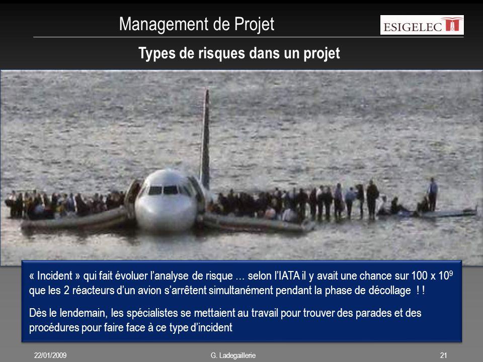 Management de Projet 22/01/200921 G. Ladegaillerie Types de risques dans un projet « Incident » qui fait évoluer l'analyse de risque … selon l'IATA il