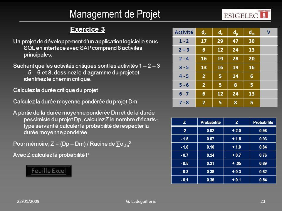 22/01/2009G. Ladegaillerie23 Management de Projet Exercice 3 Un projet de développement d'un application logicielle sous SQL en interface avec SAP com