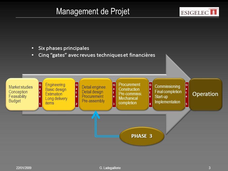 """Management de Projet 22/01/20093 G. Ladegaillerie Six phases principales Cinq """"gates"""" avec revues techniques et financières PHASE 3 Gate 1Gate 1 Gate2"""