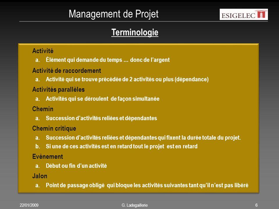 Management de Projet 22/01/20096 G. Ladegaillerie Activité a.Élément qui demande du temps … donc de l'argent Activité de raccordement a.Activité qui s