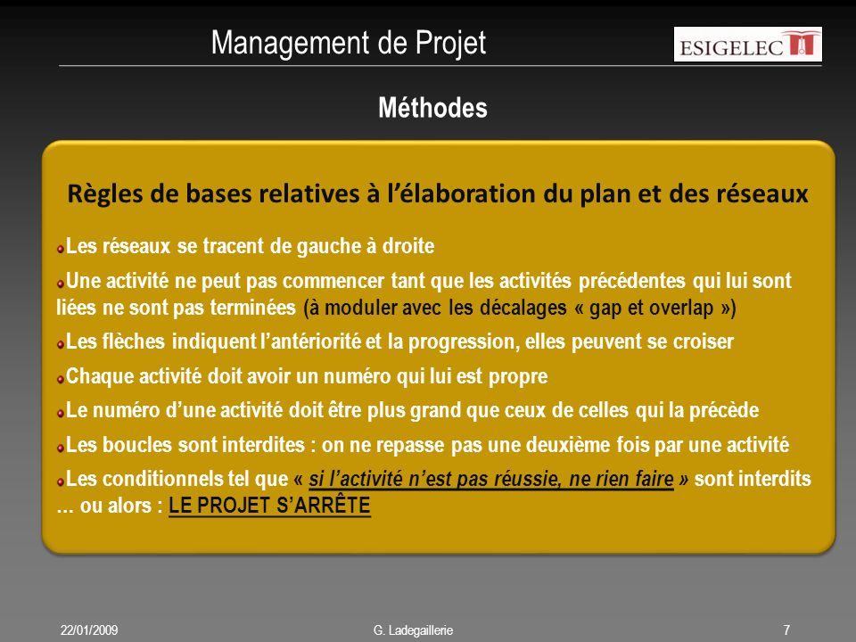 Management de Projet 22/01/20097 G. Ladegaillerie Méthodes Méthode des antécédents Méthode du diagramme fléché Règles de bases relatives à l'élaborati