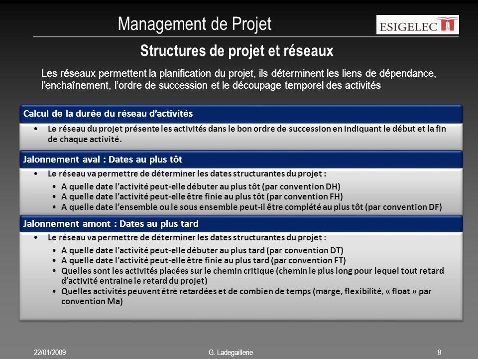 Management de Projet 22/01/200910 G.