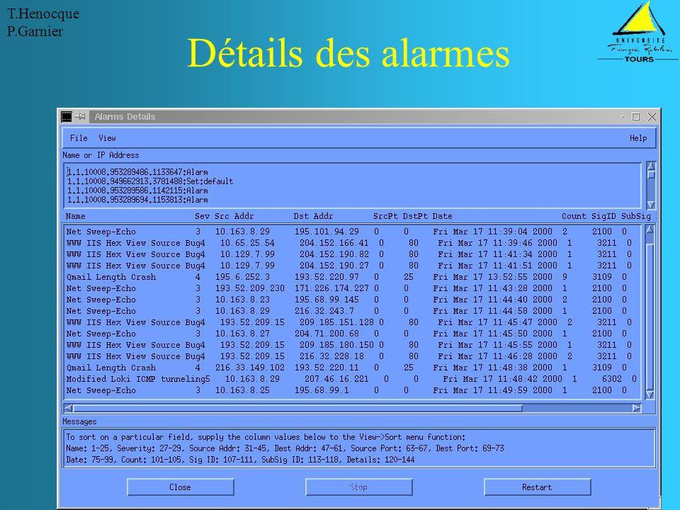 T.Henocque P.Garnier Détails des alarmes