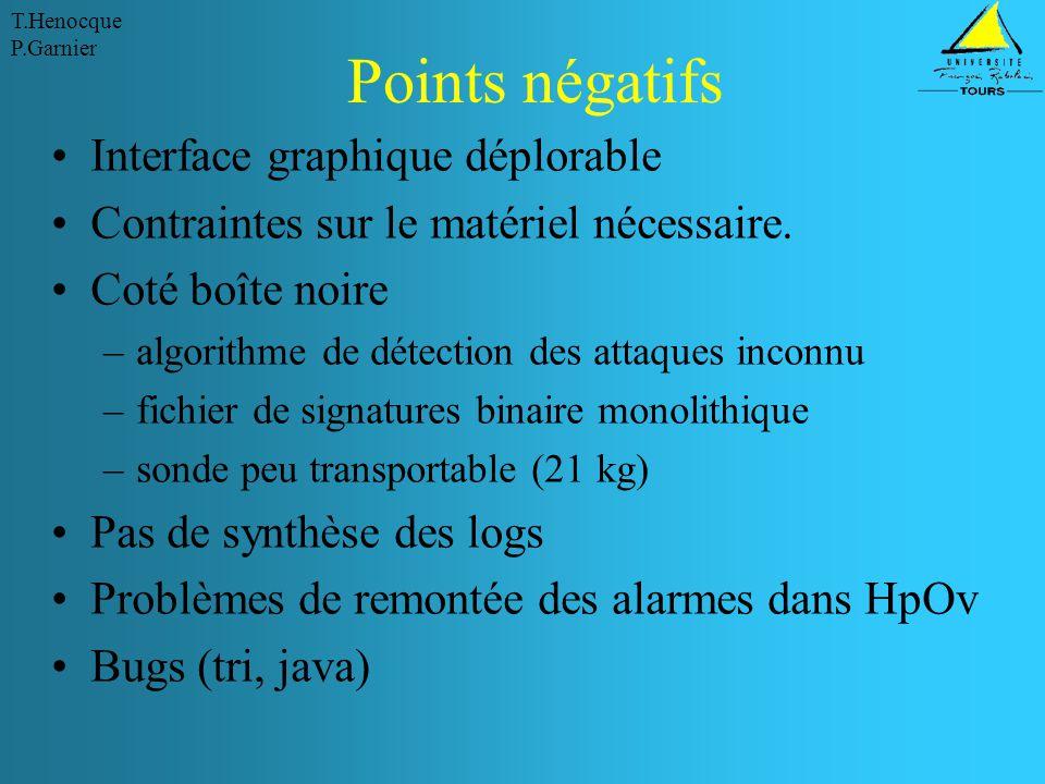 T.Henocque P.Garnier Points négatifs Interface graphique déplorable Contraintes sur le matériel nécessaire. Coté boîte noire –algorithme de détection