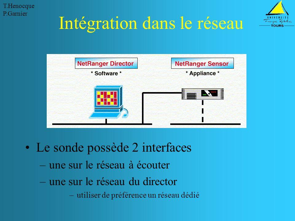 T.Henocque P.Garnier Intégration dans le réseau Le sonde possède 2 interfaces –une sur le réseau à écouter –une sur le réseau du director –utiliser de préférence un réseau dédié