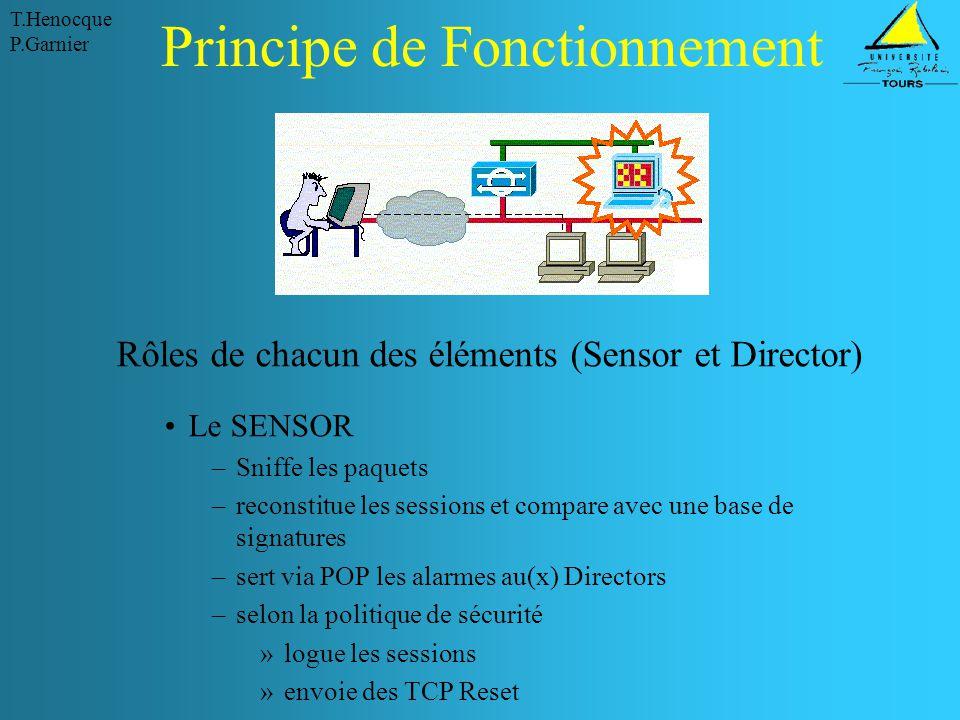 T.Henocque P.Garnier Principe de Fonctionnement Rôles de chacun des éléments (Sensor et Director) Le SENSOR –Sniffe les paquets –reconstitue les sessi