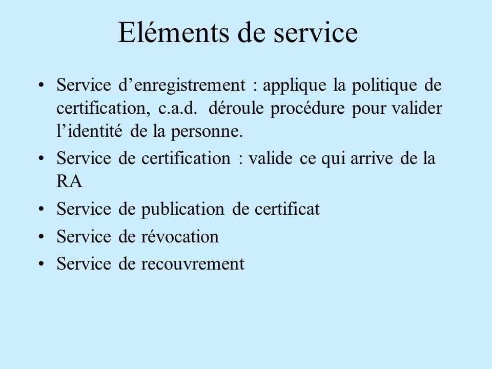 Eléments de service Service d'enregistrement : applique la politique de certification, c.a.d.