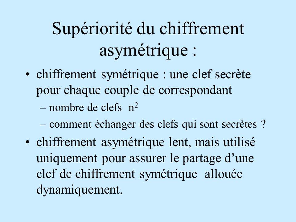 Supériorité du chiffrement asymétrique : chiffrement symétrique : une clef secrète pour chaque couple de correspondant –nombre de clefs n 2 –comment échanger des clefs qui sont secrètes .