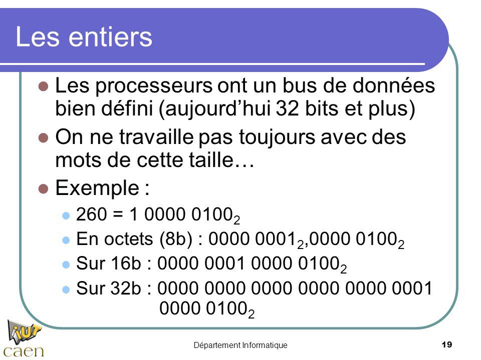 Département Informatique 19 Les entiers Les processeurs ont un bus de données bien défini (aujourd'hui 32 bits et plus) On ne travaille pas toujours a