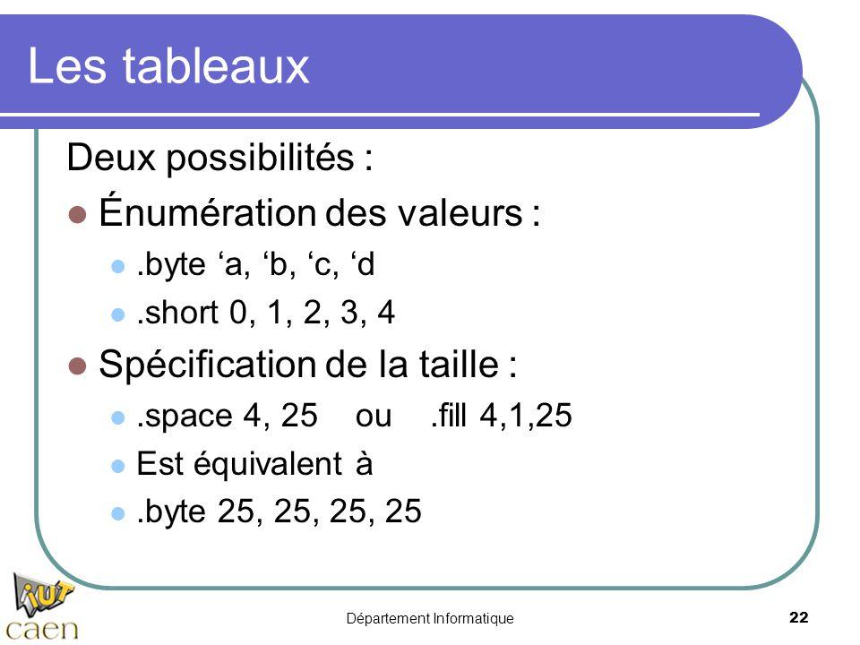 Département Informatique 22 Les tableaux Deux possibilités : Énumération des valeurs :.byte 'a, 'b, 'c, 'd.short 0, 1, 2, 3, 4 Spécification de la tai