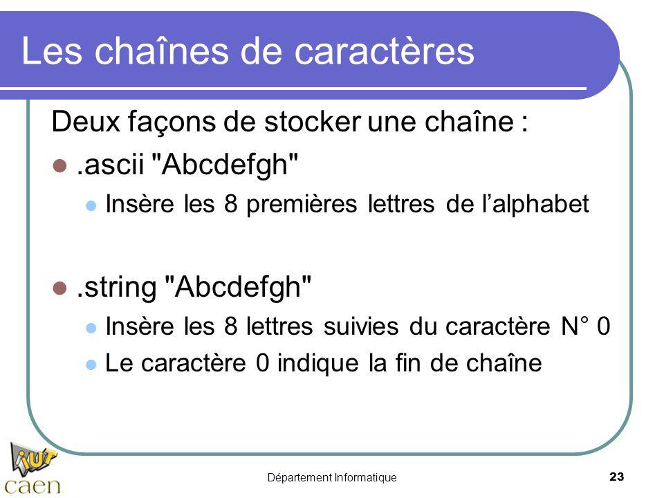 Département Informatique 23 Les chaînes de caractères Deux façons de stocker une chaîne :.ascii
