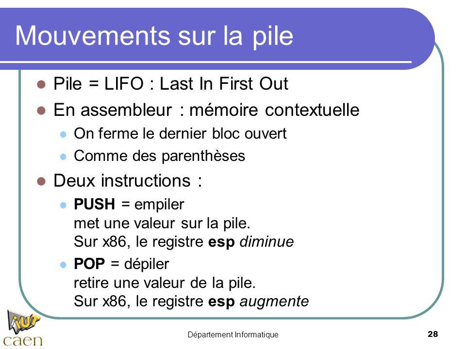 Département Informatique 28 Mouvements sur la pile Pile = LIFO : Last In First Out En assembleur : mémoire contextuelle On ferme le dernier bloc ouver